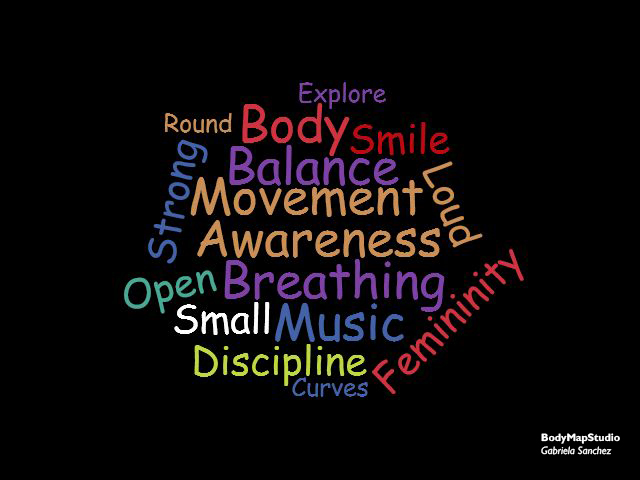Word cloud: Explore, smile, body, balance, movement, awareness, small, open, music, breathing, femininity, etc.